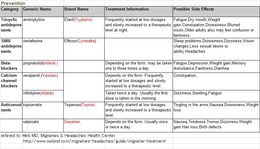 preventive-treatment1
